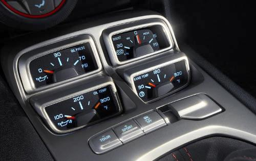 2012 Chevrolet Camaro Zl1 Overivew
